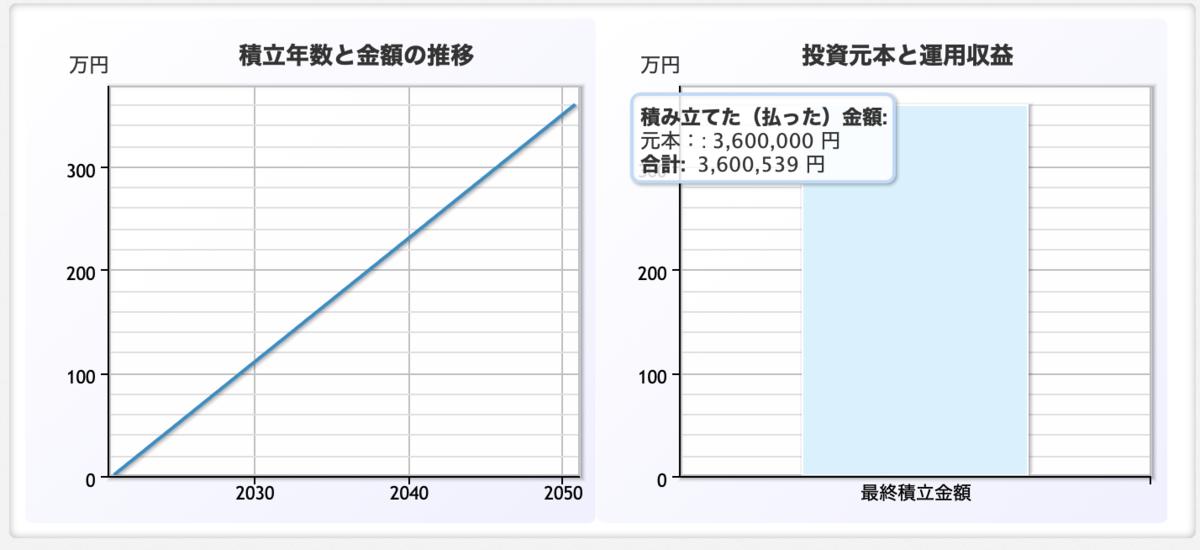 f:id:kig58od2:20201101202500p:plain