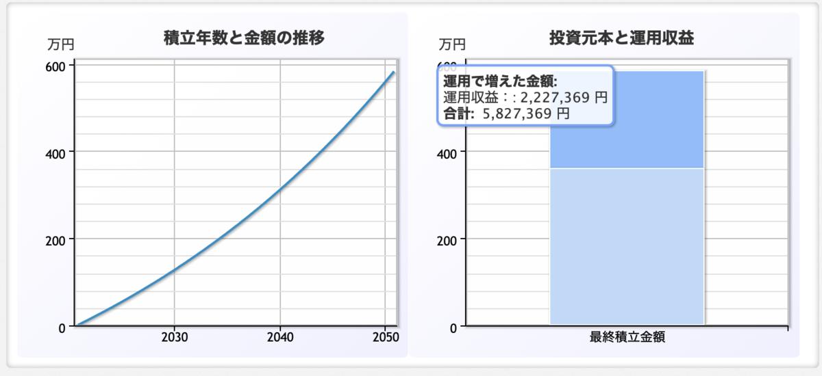f:id:kig58od2:20201101202759p:plain