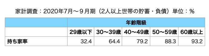 f:id:kig58od2:20210313110658p:plain