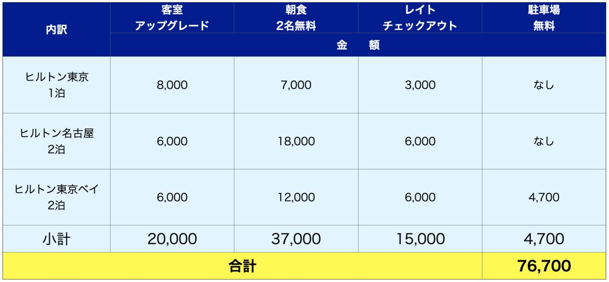 f:id:kig58od2:20210728212221p:plain