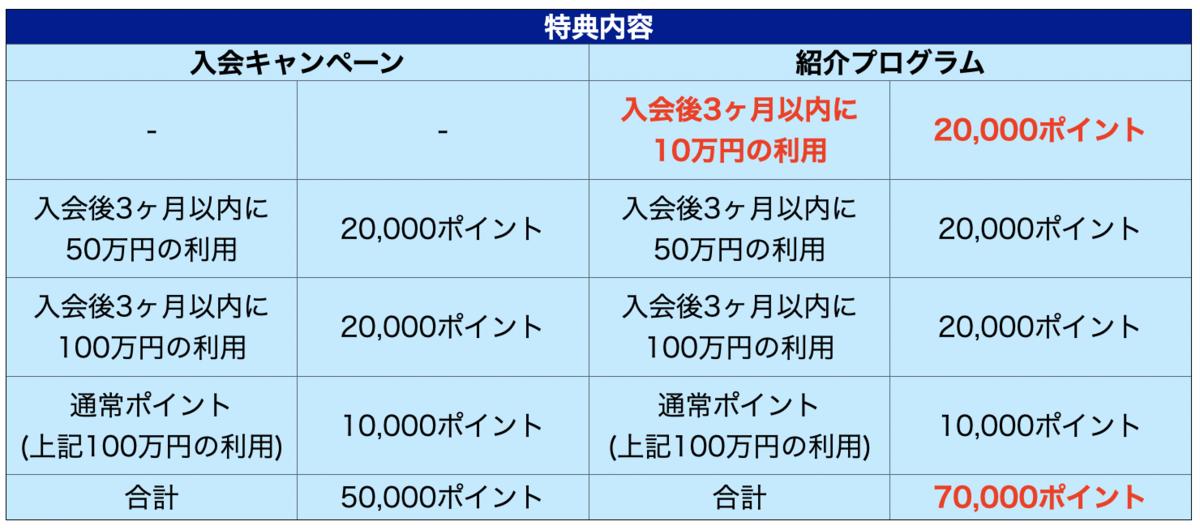 f:id:kig58od2:20210801144018p:plain