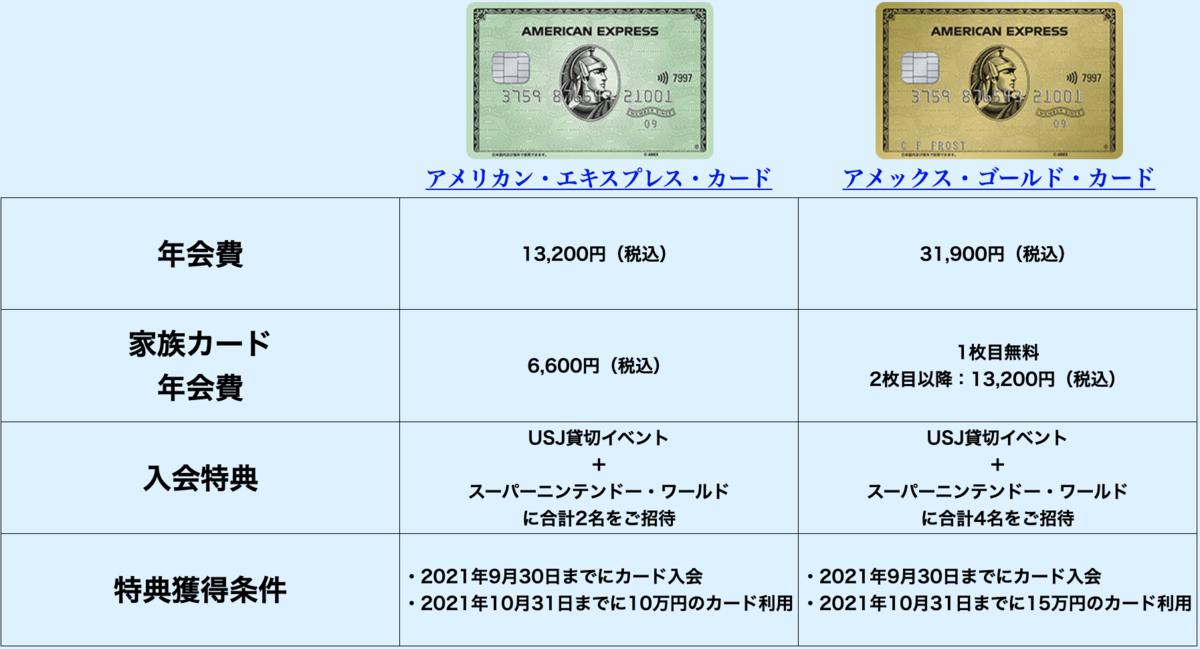 f:id:kig58od2:20210907152503p:plain