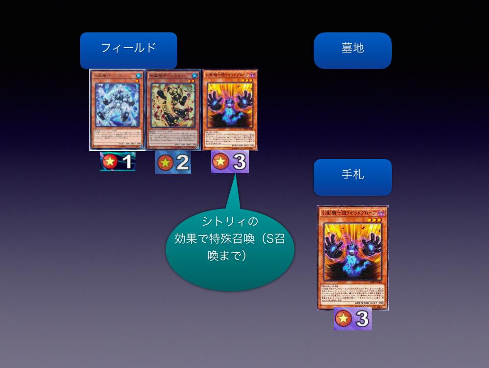 f:id:kigawashuusaku:20160711150724p:plain