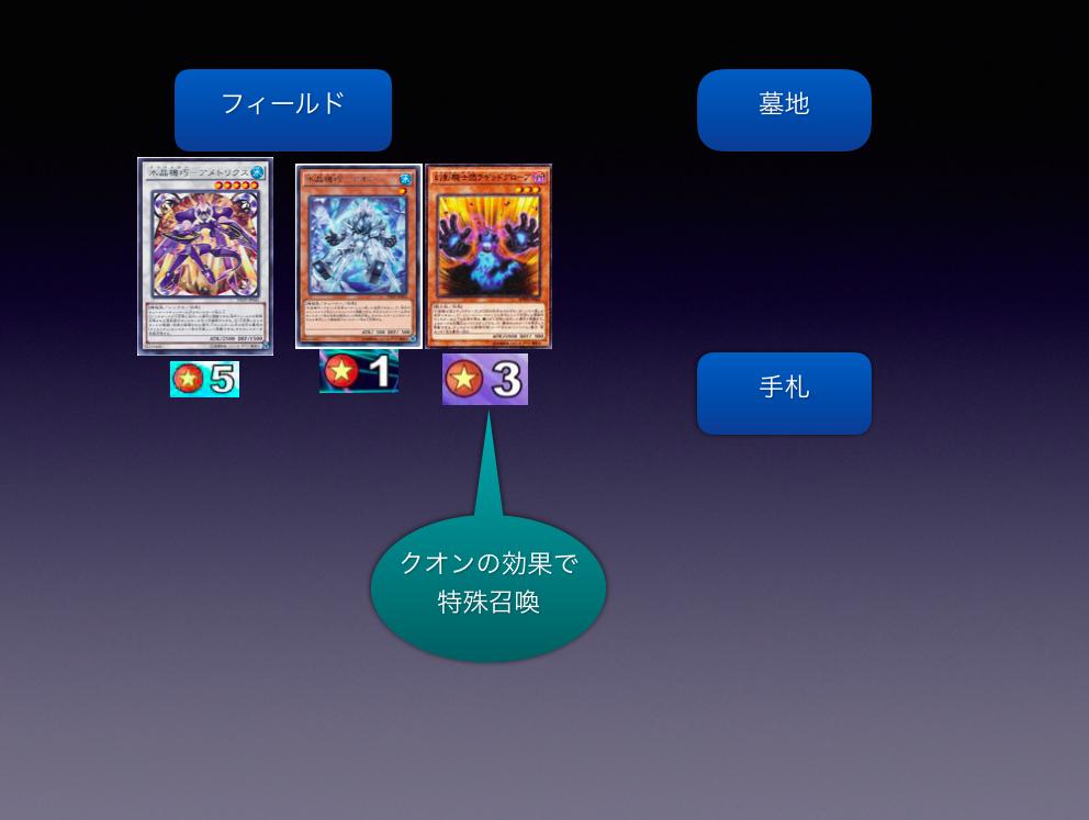 f:id:kigawashuusaku:20160711150734p:plain