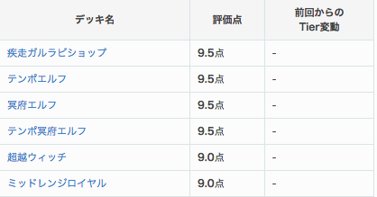 f:id:kigawashuusaku:20161201174134p:plain