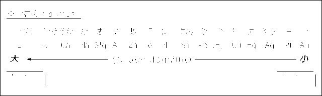 f:id:kigawashuusaku:20170111140405p:plain