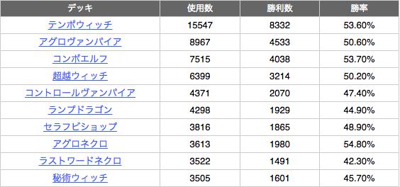 f:id:kigawashuusaku:20170118120930p:plain