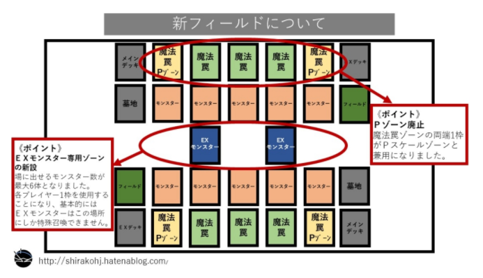 f:id:kigawashuusaku:20170222130930p:plain