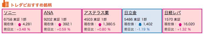 f:id:kigawashuusaku:20170619131820p:plain