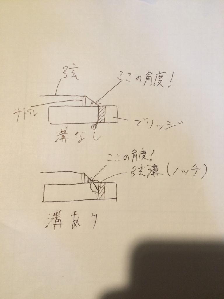 f:id:kiguchi999:20151103034115j:plain