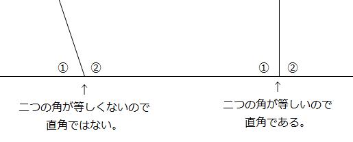 f:id:kigurox:20171016023016p:plain