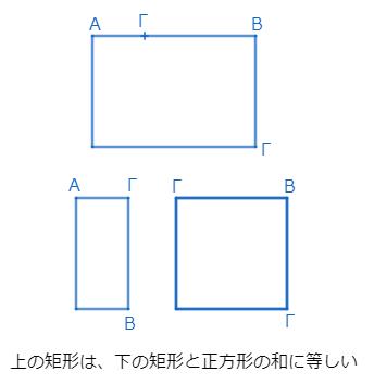 f:id:kigurox:20180311184323p:plain