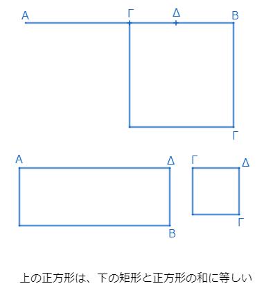 f:id:kigurox:20180321135741p:plain