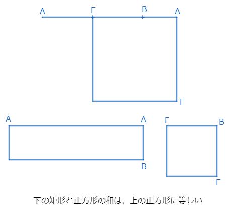 f:id:kigurox:20180328171427p:plain