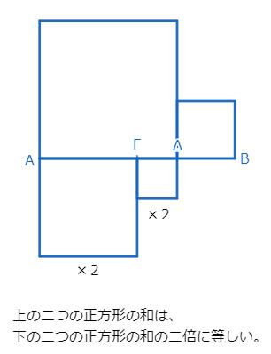 f:id:kigurox:20180415014519p:plain