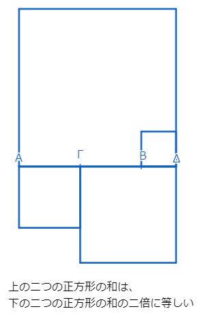 f:id:kigurox:20180423211500p:plain