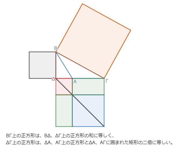 f:id:kigurox:20180506130138p:plain