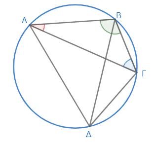 f:id:kigurox:20210523174603p:plain
