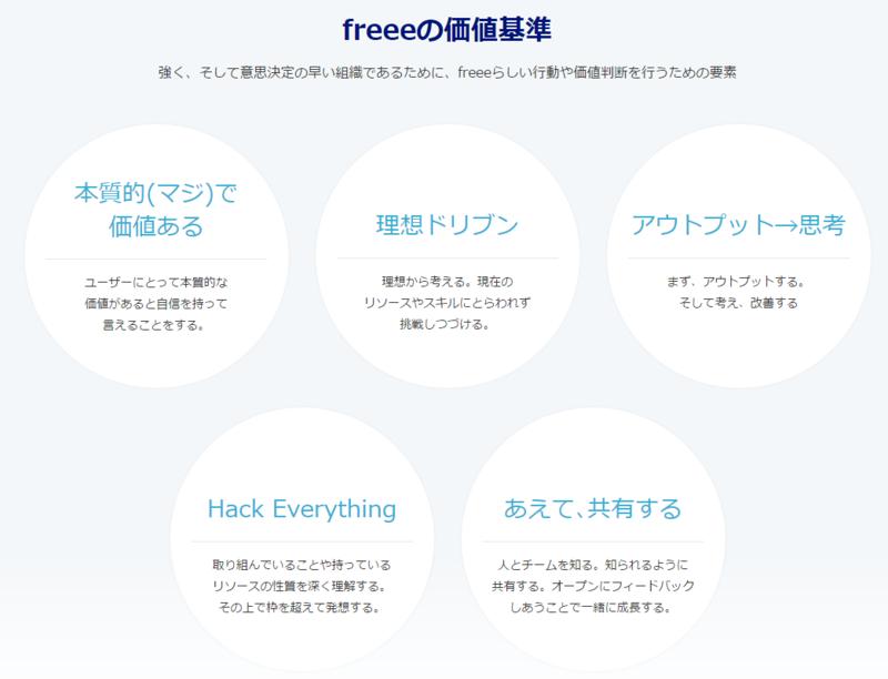 FireShot Capture 003 - freee株式会社 - https___corp.freee.co.jp_