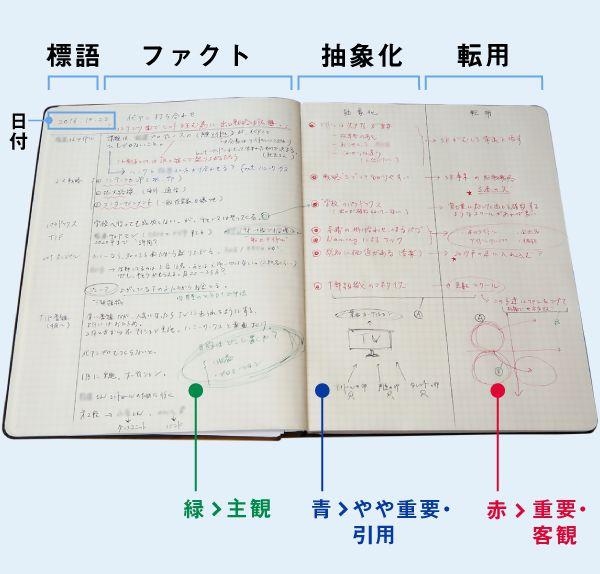 f:id:kigyou-pt:20190328210748j:plain