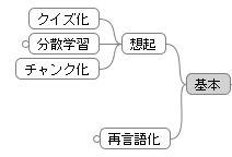 f:id:kigyou-pt:20190401114029j:plain