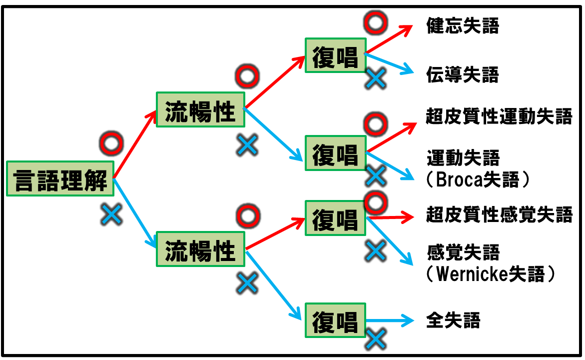 f:id:kigyou-pt:20200203194253p:plain