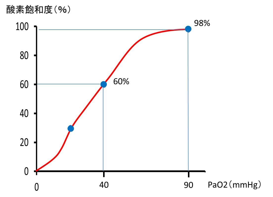 f:id:kigyou-pt:20200921094259j:plain