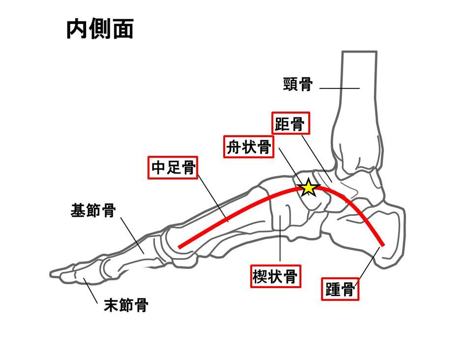 f:id:kigyou-pt:20201217061612j:plain