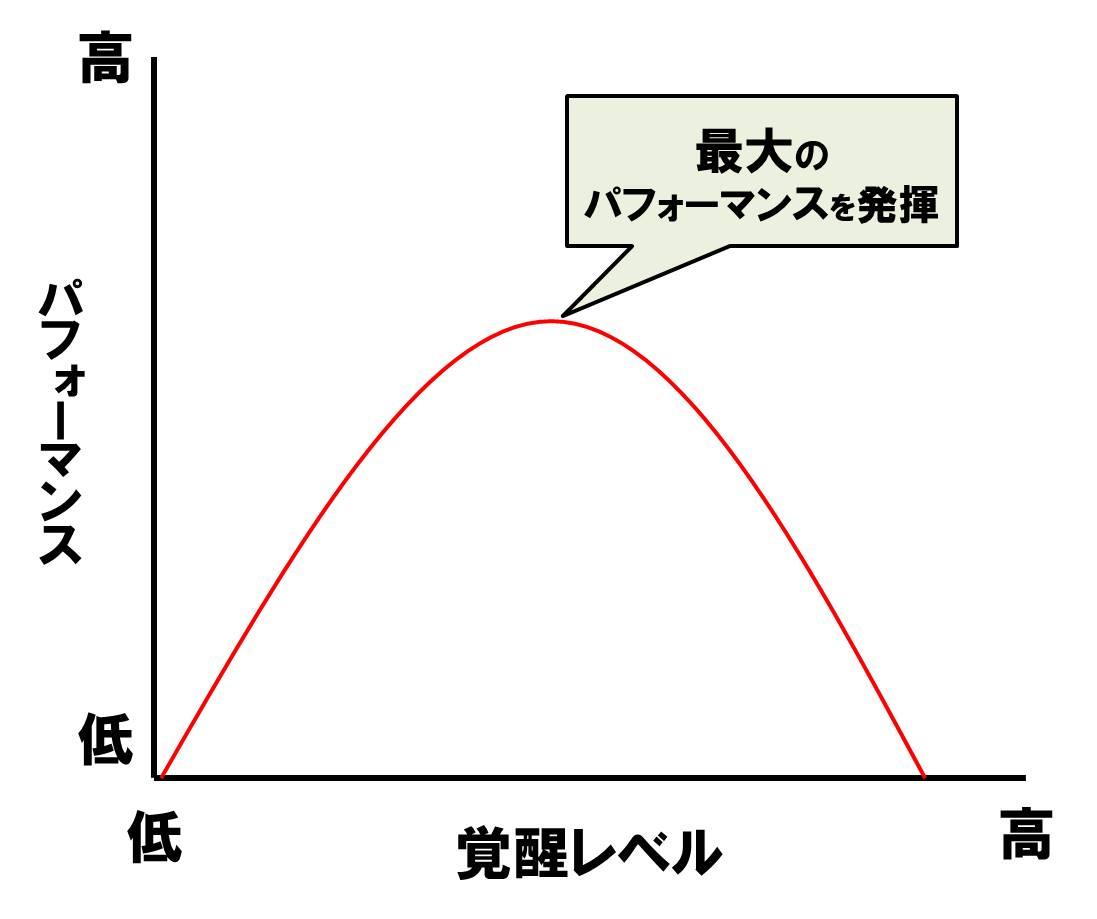 f:id:kigyou-pt:20210211142836j:plain