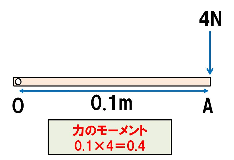 f:id:kigyou-pt:20210219085102j:plain