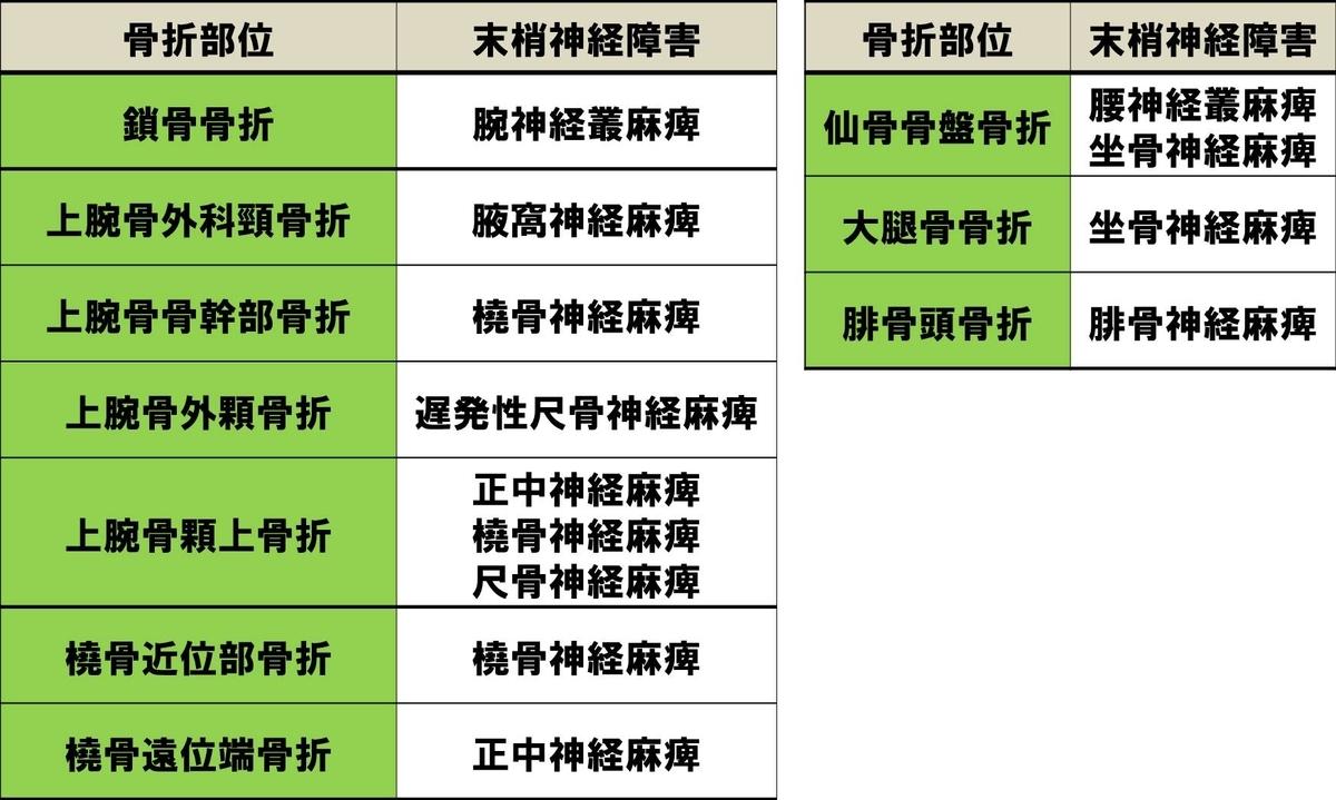 f:id:kigyou-pt:20210305095503j:plain