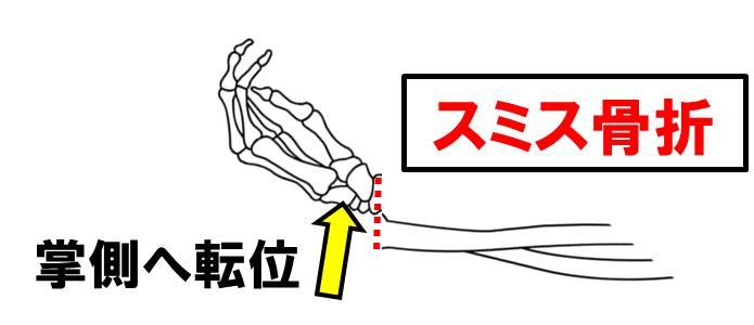 f:id:kigyou-pt:20210312082630j:plain