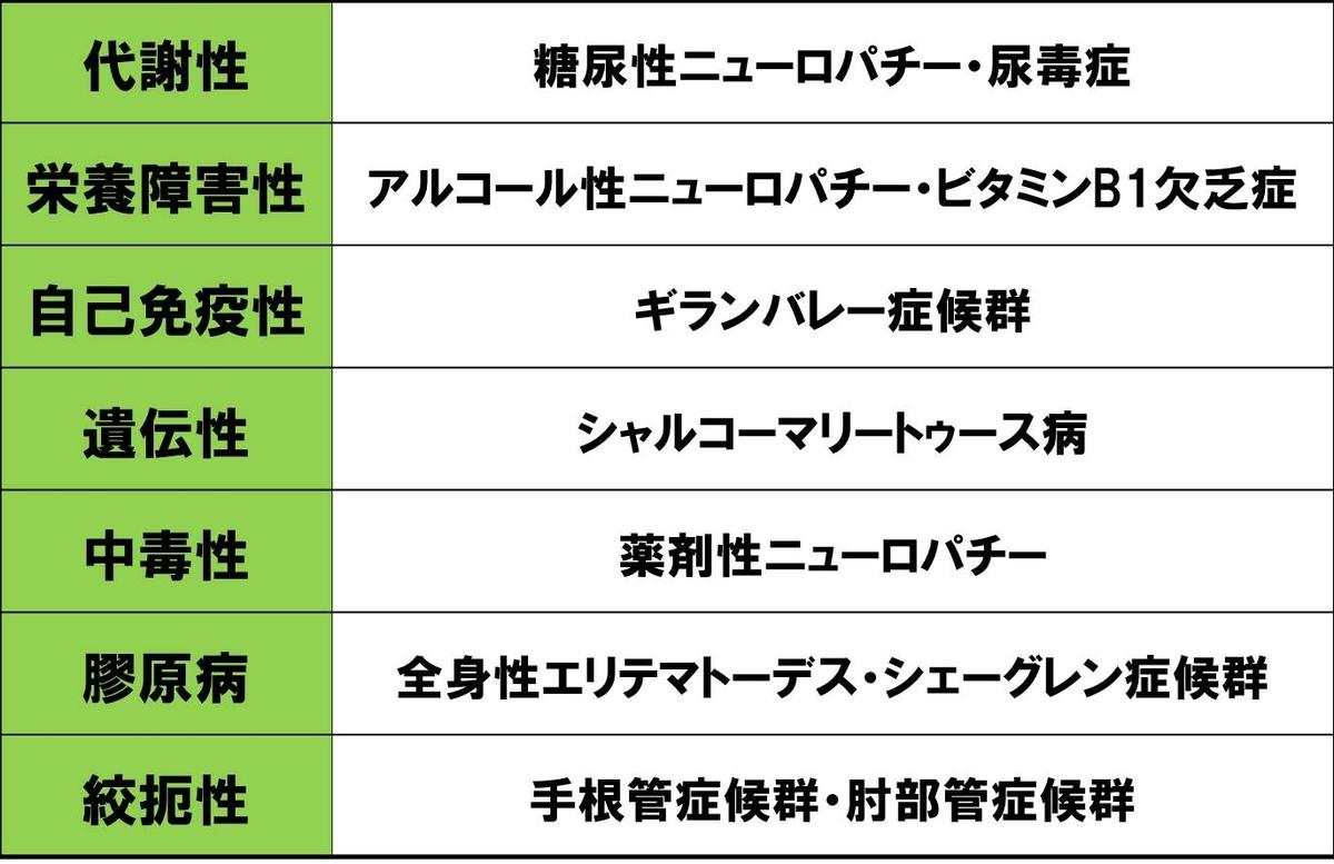 f:id:kigyou-pt:20210320080457j:plain