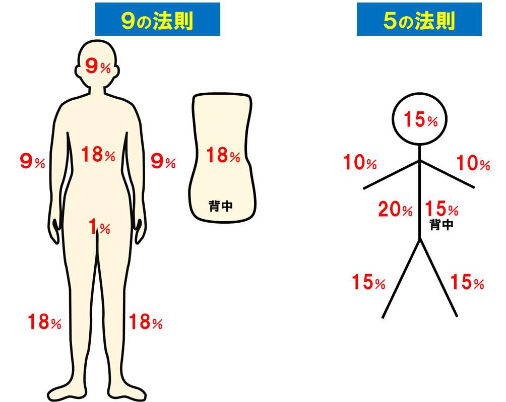 f:id:kigyou-pt:20210428101247j:plain