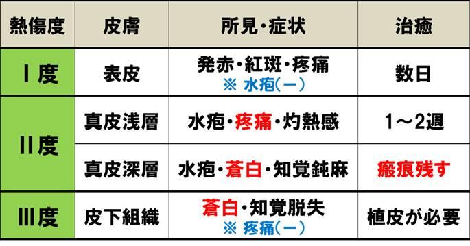 f:id:kigyou-pt:20210428101332j:plain