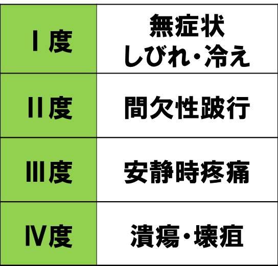 f:id:kigyou-pt:20210516091358j:plain