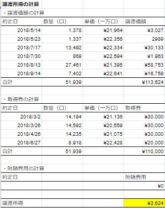2019-01-27_rakuten-total-return