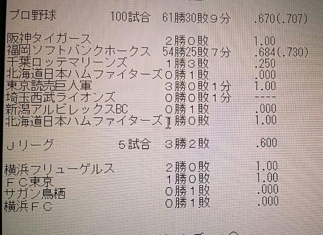 f:id:kiha-gojusan-hyakusan:20160928083643j:image