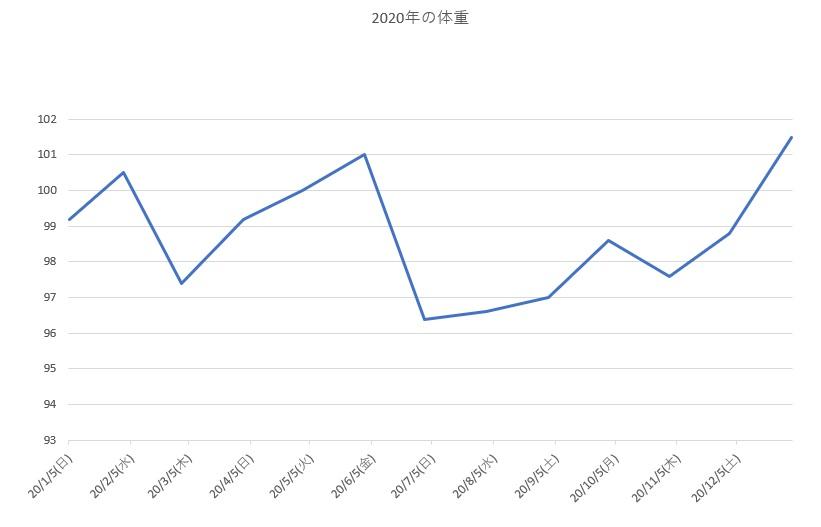 f:id:kiha-gojusan-hyakusan:20210211135547j:plain