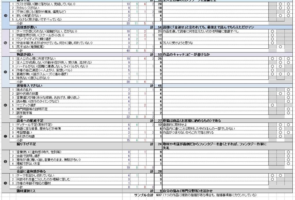 f:id:kiichiros:20180228095331j:plain