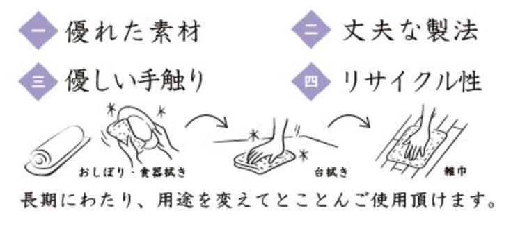 白雪ふきん、リサイクル性by公式サイト