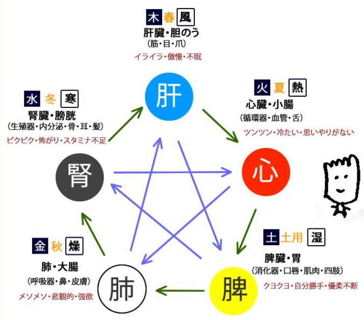 f:id:kiiroihoshi:20160719063133j:plain