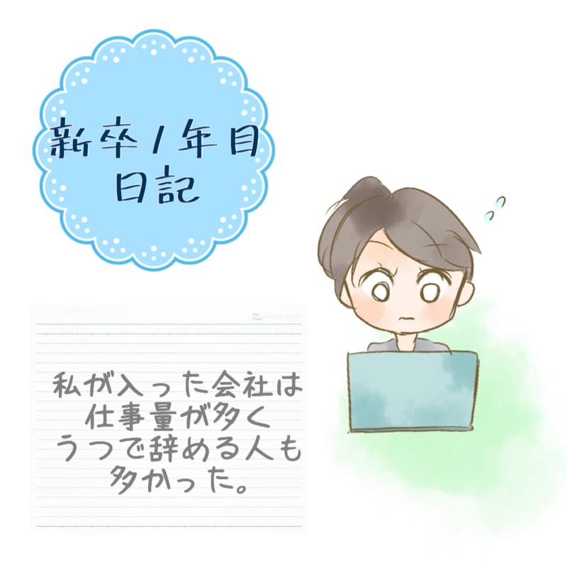 新卒1年目日記(1)