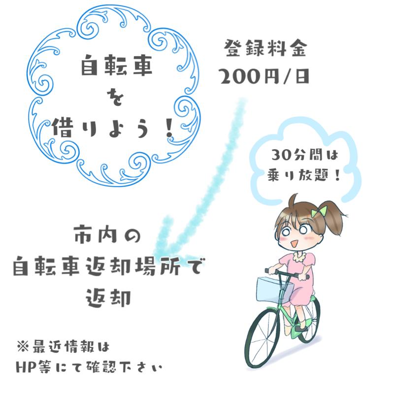 自転車の借り方