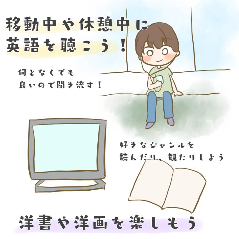 英語を聞こう!