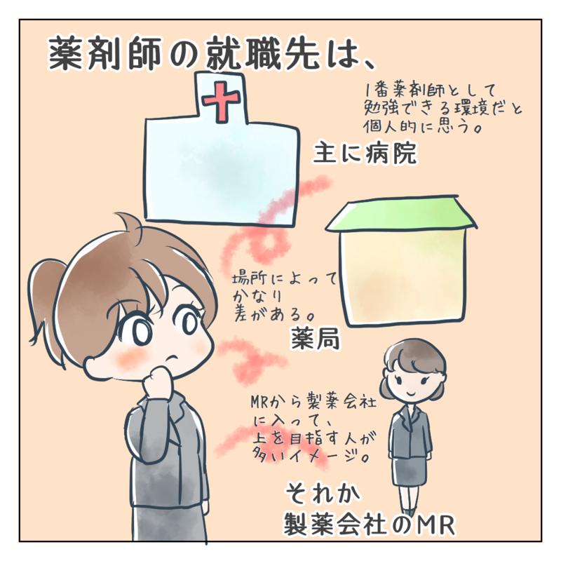 薬剤師の就職先のイラスト