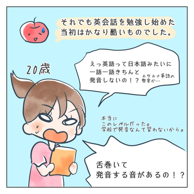 英語を学び始めた頃のイラスト