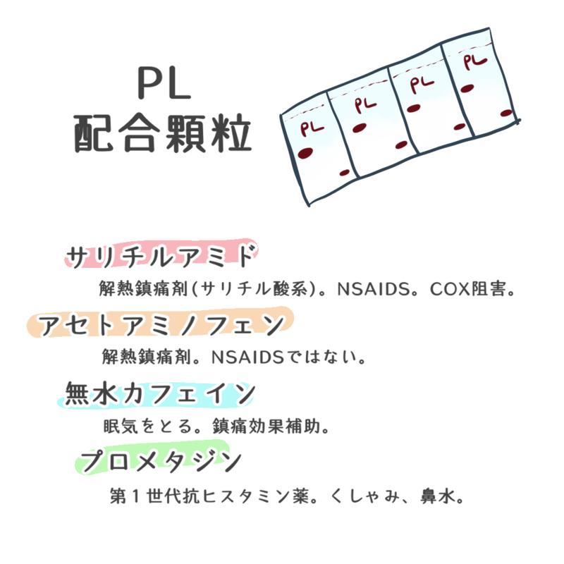 PL配合顆粒の成分