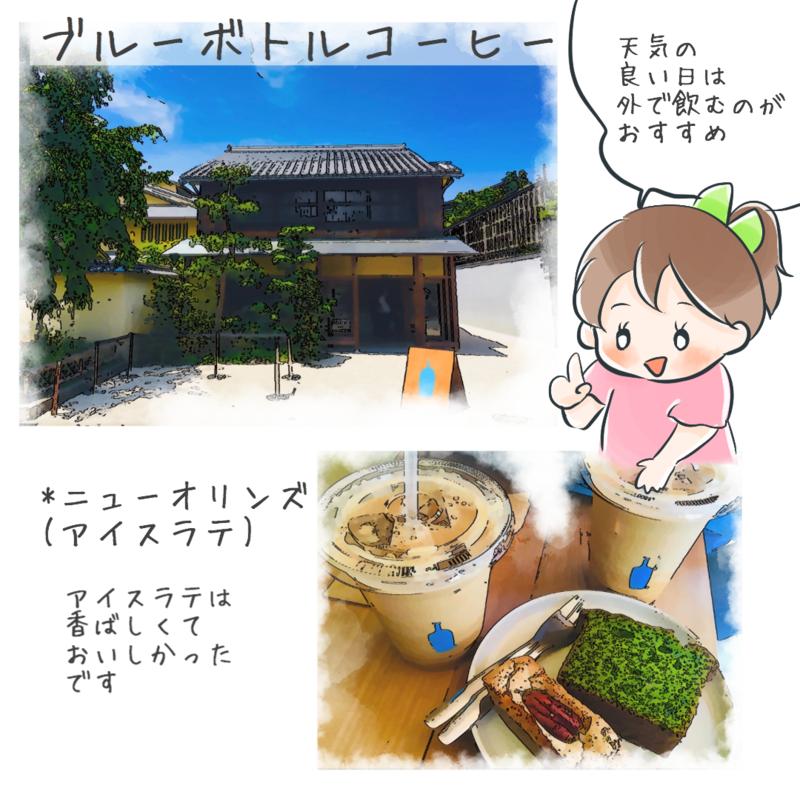 京都のブルーボトルコーヒーのイラスト