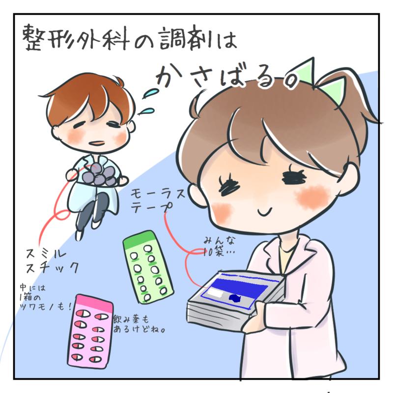 整形外科の処方